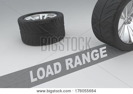 Load Range Safety Concept