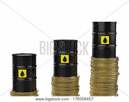 Oil Price Rising Concept
