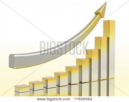 Diagram of business success with arrow