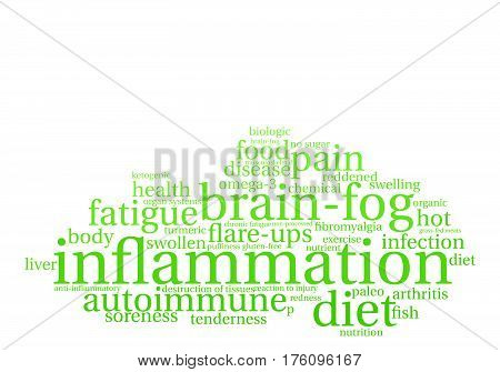 Tbi Word Cloud