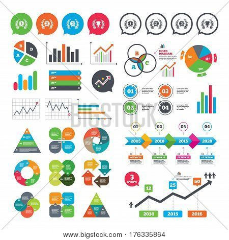 Business charts. Growth graph. Laurel wreath award icons. Prize cup for winner signs. First, second and third place medals symbols. Market report presentation. Vector