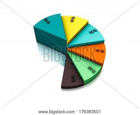 Pie chart template. Isolated on white background. Colorful 3D rendering illustration.