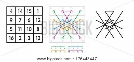 Derivation of the seal of the astrological planet Jupiter from the magic square, also called kamea, of order four. Construction and development of the sigil. Illustration on white background. Vector.