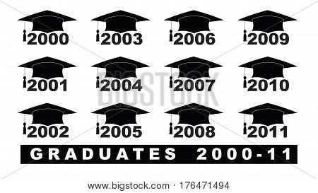 Text With Graduation Hat  2000-2011 Set On A White Illustration
