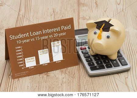 Learning about student Piggy bank with grad cap on calculator with greeting card and an infographic on the Student Loan Interest Paid
