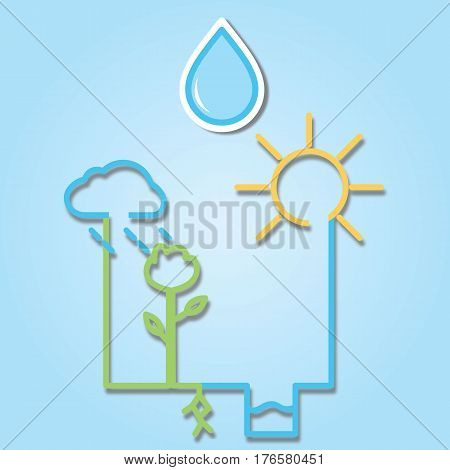 hydrology cycle with sun cloud and tree, big drop water at the top