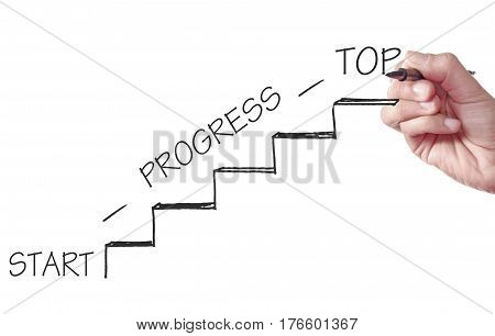 Sketch of stairs leading upwards to the top