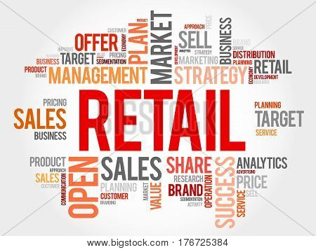 Retail Word Cloud Collage