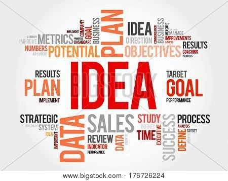 Idea word cloud collage, business concept background