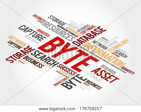 Byte word cloud collage, technology business concept background