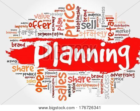 Planning Word Cloud Collage