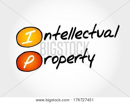 Ip - Intellectual Property
