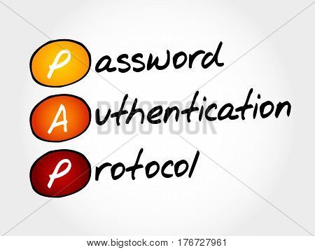 PAP Password Authentication Protocol , acronym concept