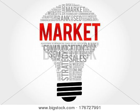 Market Bulb Word Cloud Collage