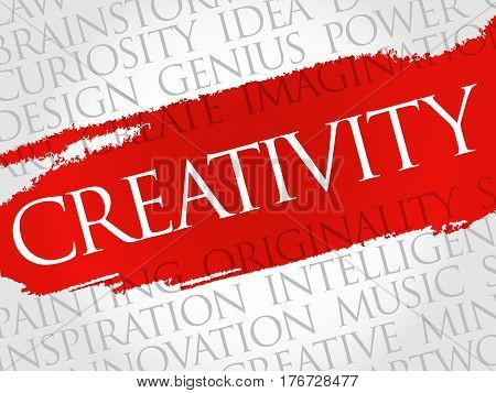 Creativity Word Cloud Collage