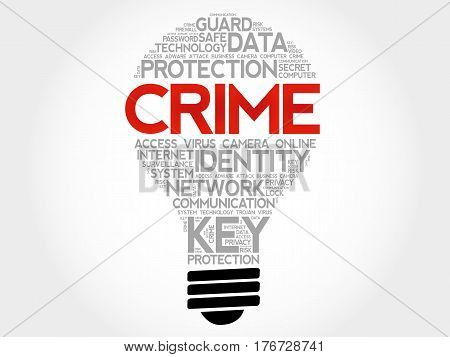 Crime Bulb Word Cloud Collage