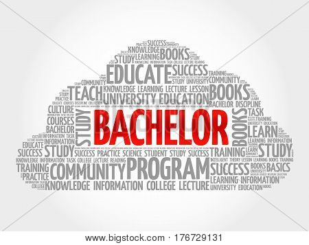 Bachelor Word Cloud Collage