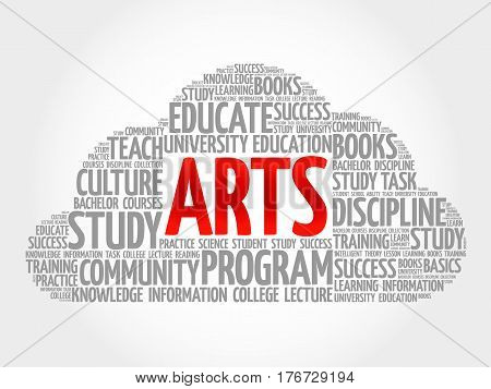 Arts Word Cloud Collage