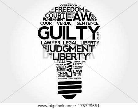 Guilty Bulb Word Cloud Collage