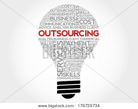 Outsourcing Bulb Word Cloud