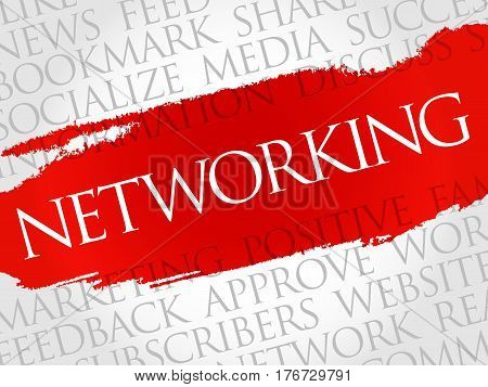 Networking word cloud technology business concept background