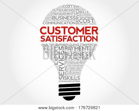 Customer Satisfaction Bulb Word Cloud
