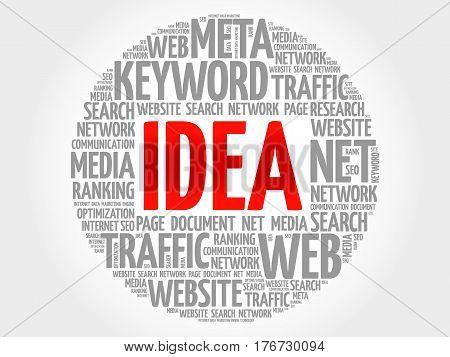 Idea Word Cloud Collage
