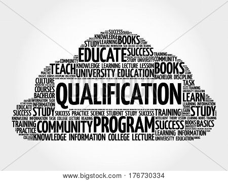 Qualification Word Cloud Collage