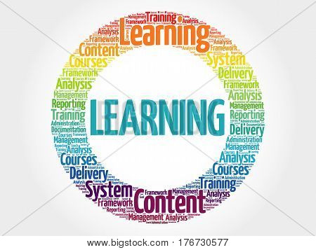 Learning word cloud collage, education concept background