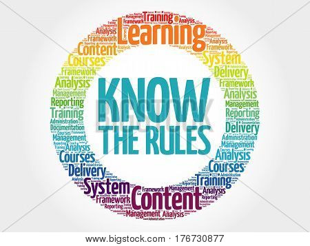 Know The Rules Circle Word Cloud