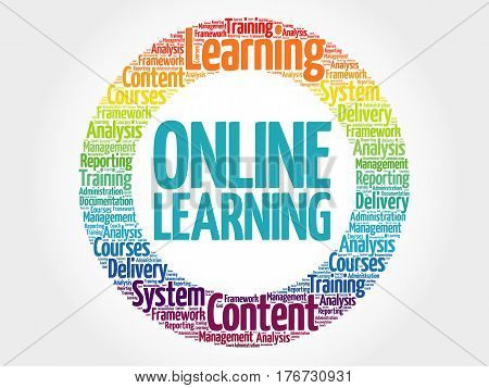 Online Learning Circle Word Cloud