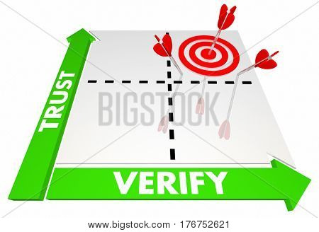 Trust and Verify Confirm Get Results Decision Matrix Words Arrow 3d Illustration