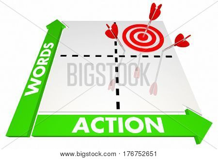 Words Vs Action Active Control Initiative Ambition Get Results Matrix 3d Illustration