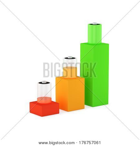 Symbolic image of three levels of battery charge. Contains light shadows. 3D rendering.