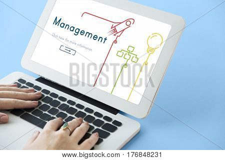Management Business Coordination Process Strategy