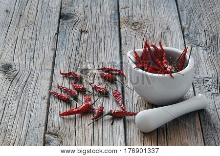 Chillies In Mortar With Pestle