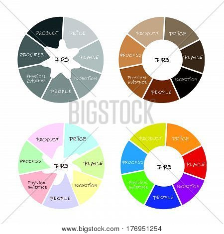 Business Concepts Illustration of Marketing Mix or 7Ps Model for Management Strategy with Round Chart. A Foundation Concept in Marketing.