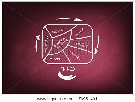 Business Concepts Illustration of Marketing Mix or 7Ps Model for Management Strategy with Square Chart on Chalkboard. A Foundation Concept in Marketing. .