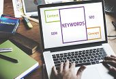Keywords Content Concept SEO SEM Word Diagram poster