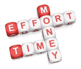 Time Effort Money