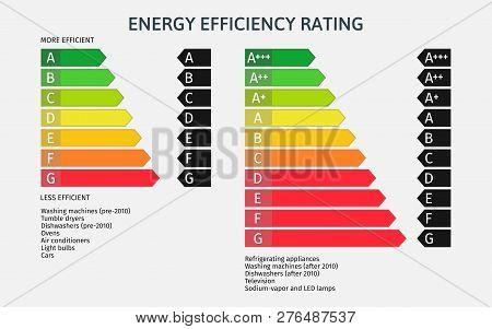 Energy Efficiency Rating, Classes, Index. Union Energy Label. Vector Illustration Set