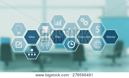 Hexagon Grid With Icon And Keywords About Project Management And Life Cycle, Corporate Office On Bac