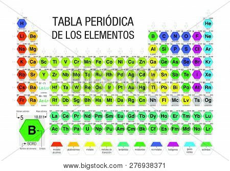 Tabla Periodica De Los Elementos -periodic Table Of The Elements In Spanish Language- Formed By Modu