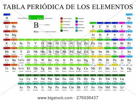 Tabla Periodica De Los Elementos -periodic Table Of Elements In Spanish Language-   In Full Color Wi