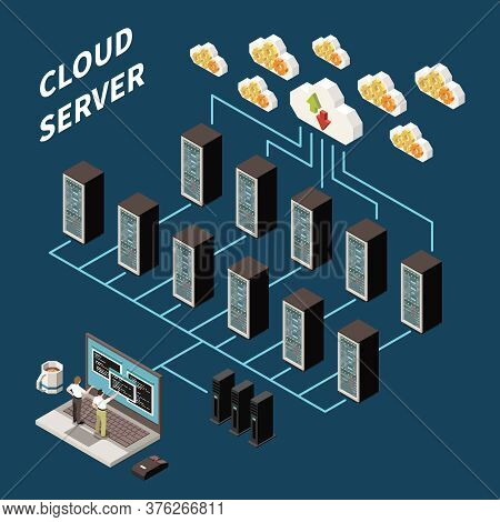 Datacenter Isometric Concept With Cloud Service Description And Abstract Situation Vector Illustrati