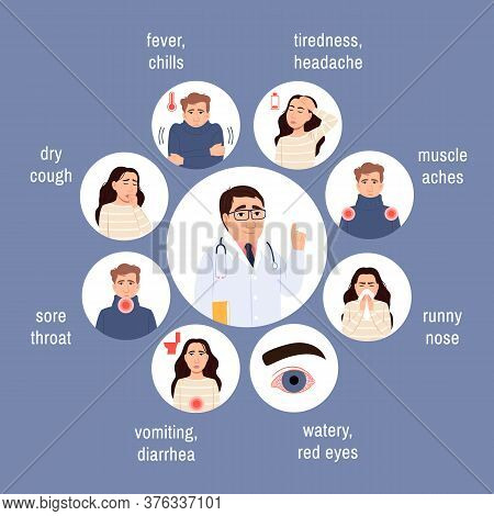 Flu Virus Symptoms Set. Circle Icons Pack On Blue. Sick Persons Man, Woman With Fever, Cough, Doctor
