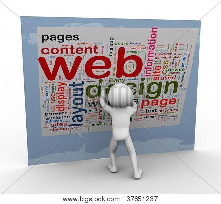 Wordcloud Of Web Design