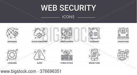 Web Security Concept Line Icons Set. Contains Icons Usable For Web, Logo, Ui Ux Such As Cloud Comput
