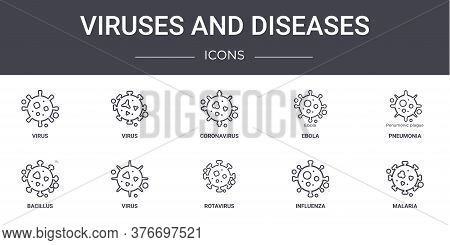 Viruses And Diseases Concept Line Icons Set. Contains Icons Usable For Web, Logo, Ui Ux Such As Viru