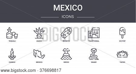 Mexico Concept Line Icons Set. Contains Icons Usable For Web, Logo, Ui Ux Such As Agave, Traditional